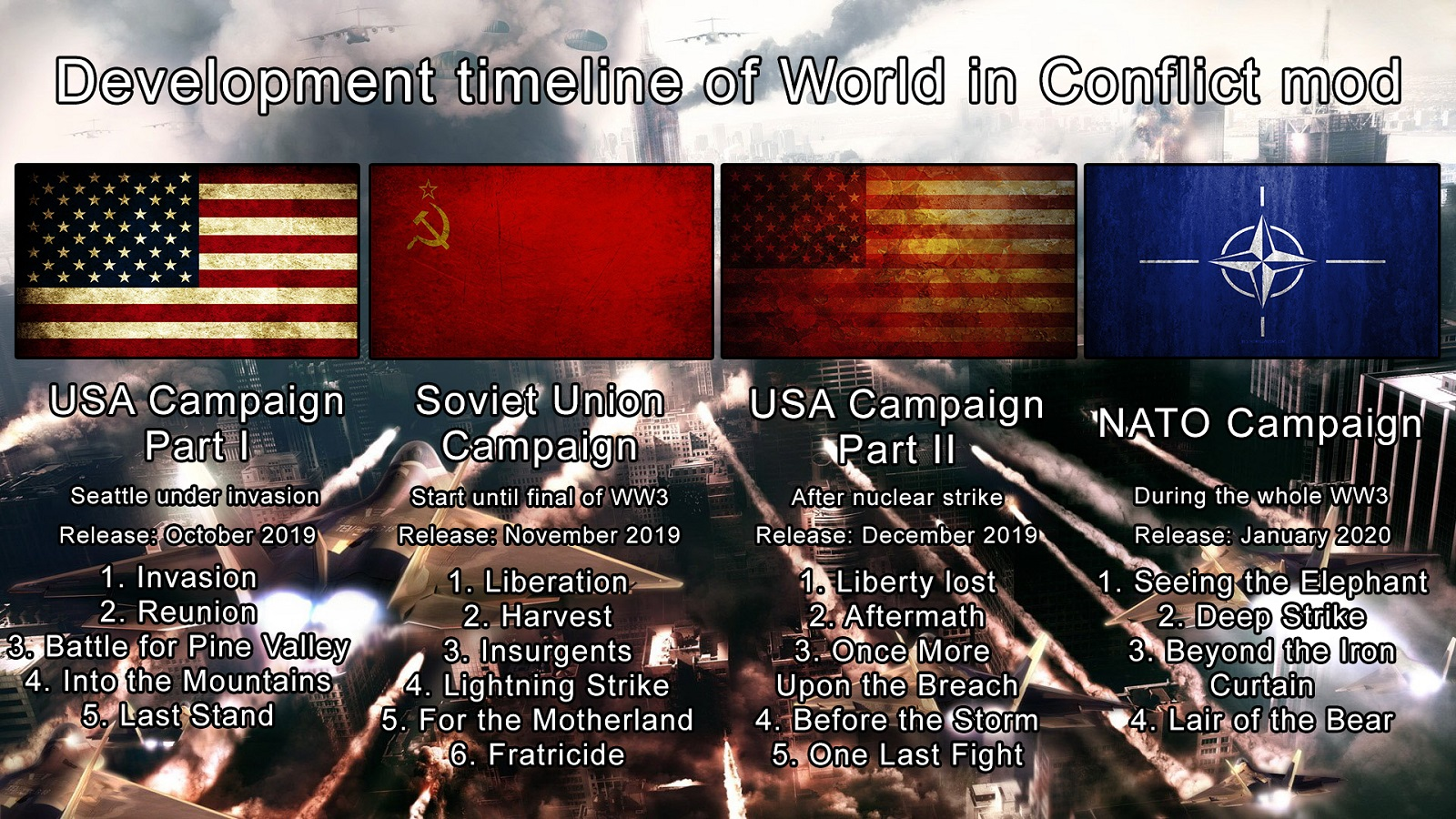 World in Conflict (Beta 2.3) (Cold War 1.7.0) (AS2 — 3.262.0) (v21.01.2020)